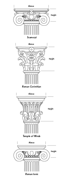 Decorative Capitals